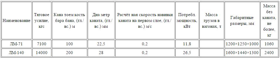 FireShot Capture - ООО _Восток ГИПроМаш_ - шахтные маневро_ - http___vostokgipromash.com.ua_produk