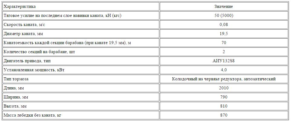 FireShot Capture - ООО _Восток ГИПроМаш_ - вспомогательная_ - http___vostokgipromash.com.ua_produkттт